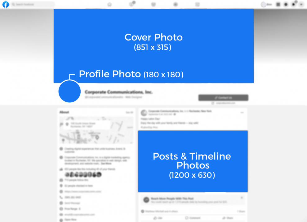 Facebook Image Size Recommendations